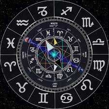 signos que sustituyen a Dios, rigen el curso del universo