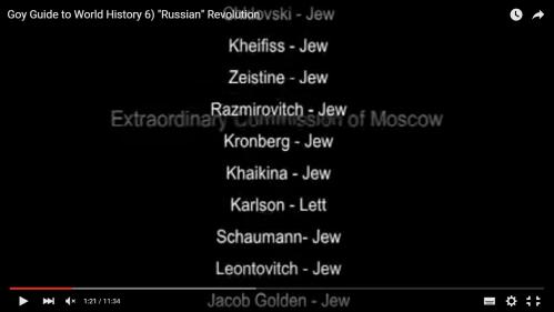 Lista de comisarios de la policía reporesiva soviética (Cheka) por nacionalidades