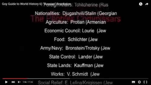 Ministros soviéticos originales, por cartera e identidad étnica